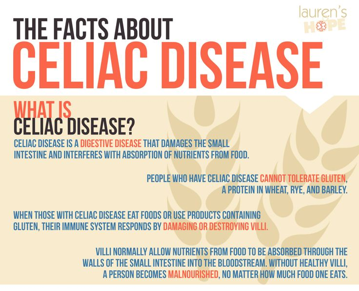 Celiac explained