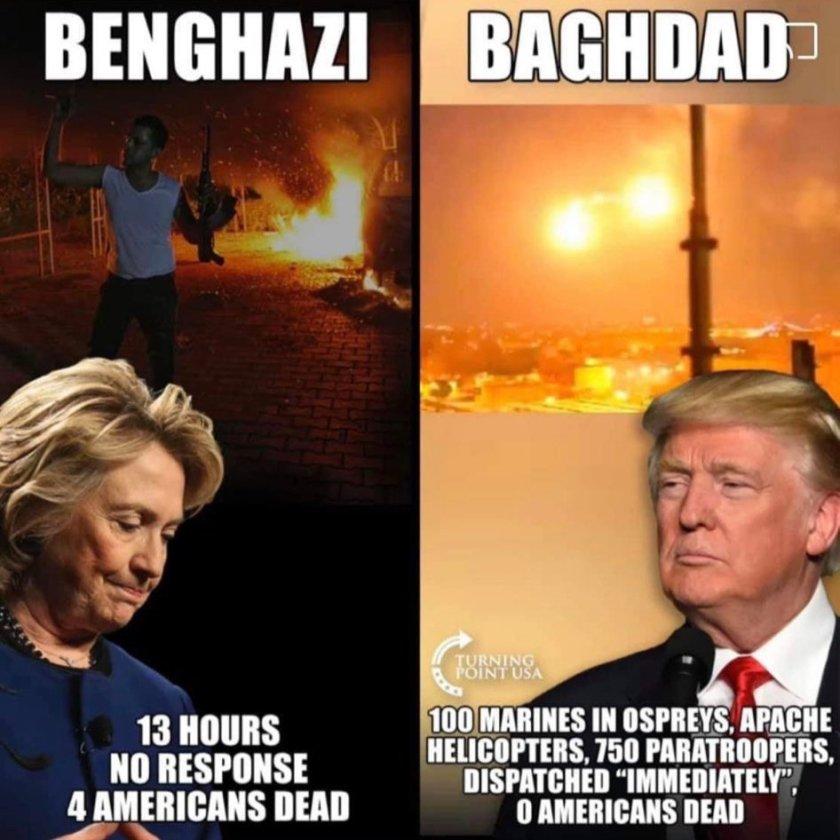 Benghazi vs Baghdad
